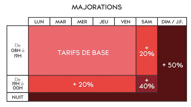 Volet tarifs